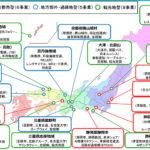 日本版MaaS始動! WILLER、近鉄、ANAなど新たなプレーヤーも登場:スマートモビリティチャレンジシンポジウム開催(2/2)