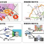 ドコモ、国総研・東京大学と共同で国内最大規模の交通ビッグデータを開発
