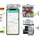 JR東日本のMaaSアプリ「Ringo Pass」、一般公開で大規模実証行う