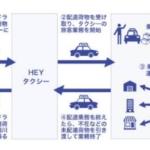 佐川急便・HEYタクシー、北海道初となる乗用タクシーの貨客混載事業を開始