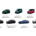 トヨタ 愛車サブスク「KINTO ONE」ラインナップに16車種追加発表 2020年1月15日から法人受付も開始