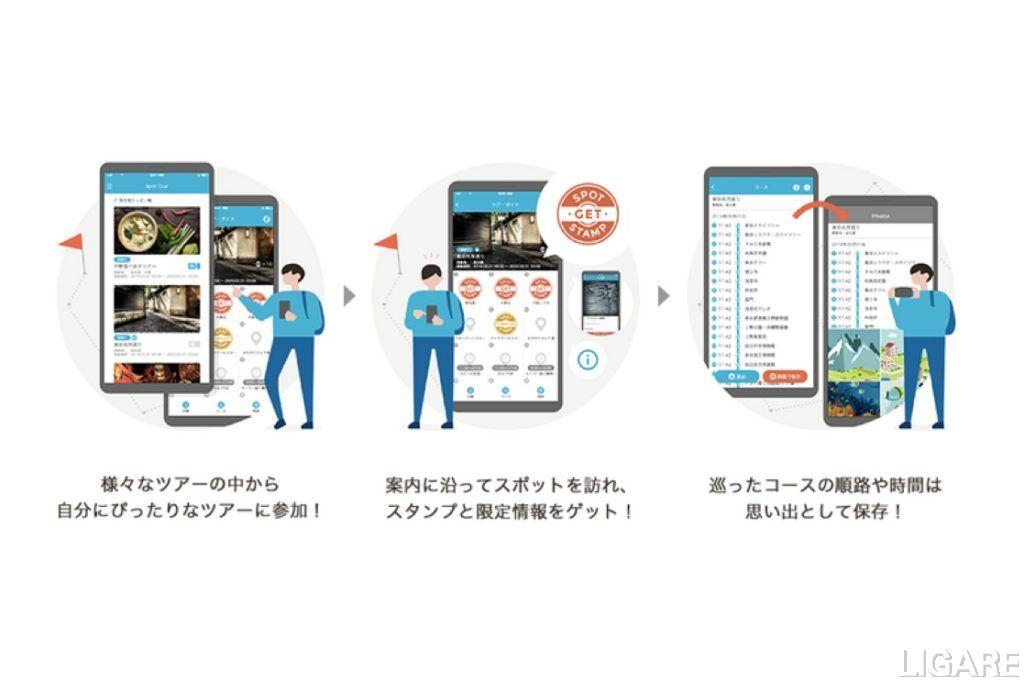 デジタル観光ツアーアプリ「SpotTour」のイメージ