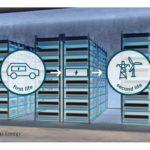 ダイムラーのベンツ・エネルギーと北京のEV大手「北京新能源汽車」が、EVバッテリーの二次利用で提携
