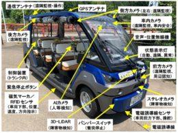 使用する改造車両
