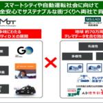 【あいおいニッセイ同和損保、MoTと資本業務提携】自動運転タクシーなど先進MaaS対応の保険商品開発に向けて
