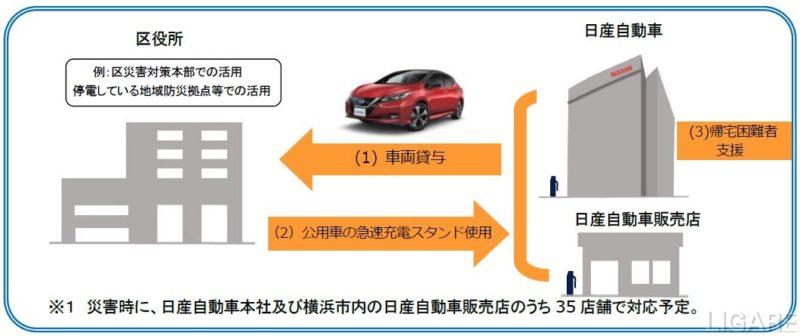 協定内容のイメージ図