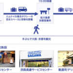 佐川急便、貨客混載で関西でも手ぶら観光サポート