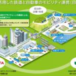 トヨタとJR東日本 水素モビリティ事業を中心に据えた業務連携に合意