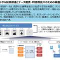 経産省 IoTやAIを活用したMaaSに関する中間整理を発表