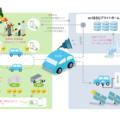過疎地域の次世代交通・エネルギー問題解決を目指すTIS参画の「ISOU PROJECT」実証実験を北海道で実施