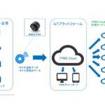 住友ゴム、IoT開発2社と業務提携 オープンイノベーションでタイヤ管理ソリューション展開
