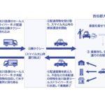 佐川急便が鳥取県大山町で貨客混載の検証開始 デマンドバスで荷物も運ぶ