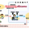 NTTドコモ 地方交通ビジネスの電脳交通に出資
