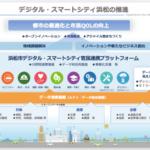 浜松市のスマートシティ推進事業まとめ【2020年~2021年3月】