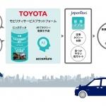 トヨタ、JapanTaxi、KDDI、アクセンチュア、タクシー需要をAIで予測 都内で試験導入開始