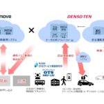 レンタカーの受付無人化やドラレコ活用で事故削減、デンソーテンら沖縄で実証