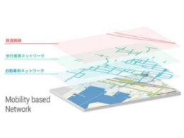 mobility based networkイメージ図