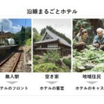 JR東日本など3社、沿線まるごとホテルの追加予約枠を販売