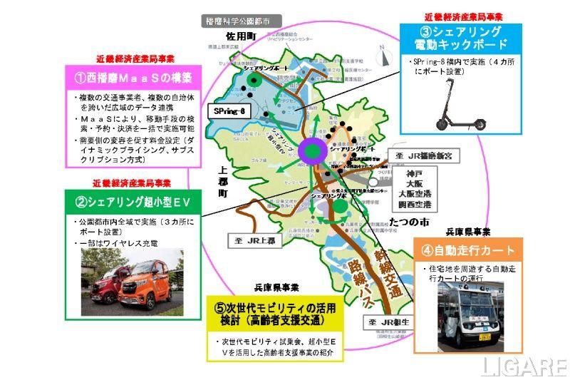 西播磨MaaSの概要図