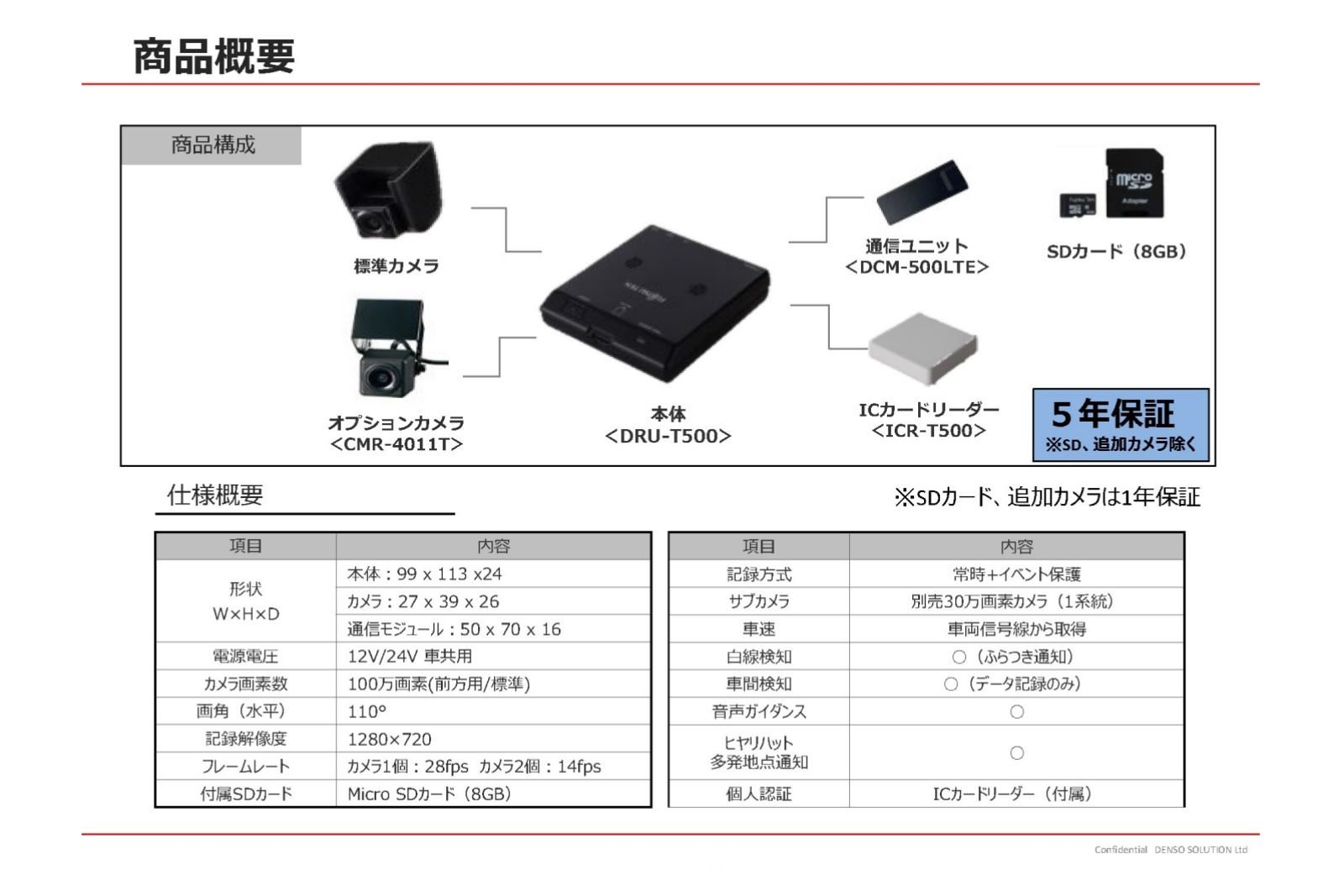 「G500Lite」商品構成