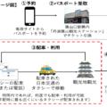 JR西日本、電脳交通、日本交通、篠山市が観光客向けタクシー乗り放題サービスを試行