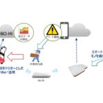 無人配送を実現する物流支援ロボットCarriRo NTT東日本と連携し物流現場で実証実験