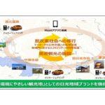 東武鉄道とJTB、日光で環境配慮型の観光MaaS導入に着手 鉄道とEVシェアをワンストップで