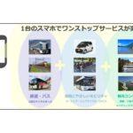 栃木県・日光地域の環境配慮型・観光MaaSが環境省のモデル事業に採択