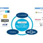 東京メトロアプリにMaaS機能を追加 「my! 東京MaaS」始動へ