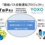 日本初、営業運転での大型バス無人自動運転の実証実験を横浜市が発表