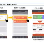 豊田市とジョルダン、観光型MaaSのモバイルチケット「ENJOYとよたパス」提供を発表