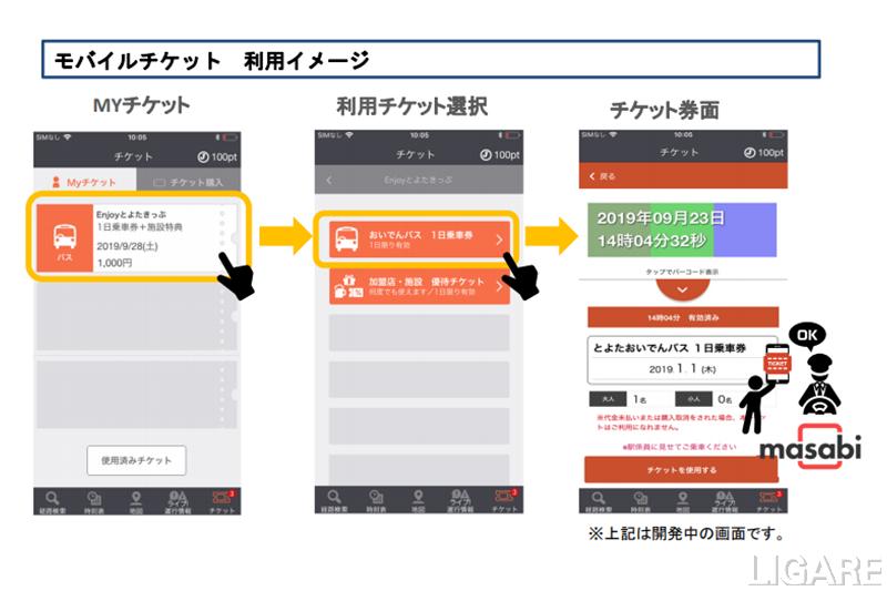 豊田市とジョルダン、観光型MaaSのモバイルチケット「ENJOY