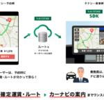 ナビタイムジャパン 「NAVITIME SDK」でタクシーの事前確定運賃に対応したルート検索を提供開始