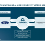 フォードとフォルクスワーゲン、 自動運転およびEVの分野にも提携を拡大