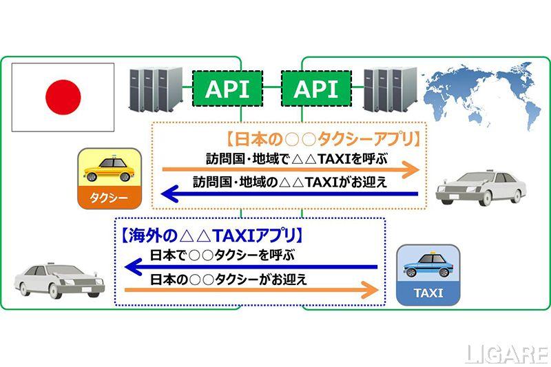 タクシー アプリ 予約