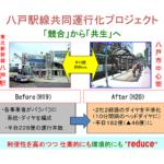 街全体がターミナル 八戸市民の重要な足、 バスの整備プロジェクト 福島大学 吉田樹准教授 第一回INTERVIEW
