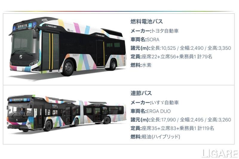 東京BRT sub1