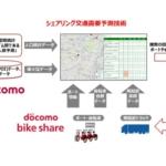 ドコモ、交通需要予測技術でシェアサイクル再配置最適化の実証を開始