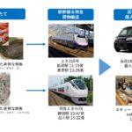 「新幹鮮魚」新幹線&特急で獲れたてを店頭や自宅へ JR東日本スタートアップら4社協力