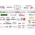 トヨタ「my route」、エリア拡大を発表 全国展開に向けKDDIなどと連携強化