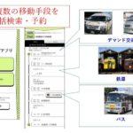 前橋版MaaS始動 移動サービスのほか施設側との連携も検証