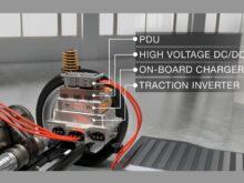 EV向けパワートレーン・インテグレーション(統合)(提供:日本TI)
