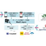 小田急、共通データ基盤「MaaS Japan」の連携拡大