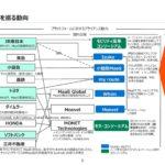 「日本MaaS、今そこにある脅威」日本総研