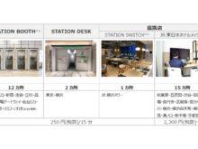 STATION WORK、30カ所の展開概要