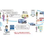 アイシン精機とスギ薬局 高齢者向け乗合送迎サービス 愛知県豊明市で実証実験
