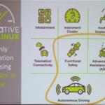 フォルクスワーゲン、Automotive Grade LinuxとThe Linux Foundationに加盟