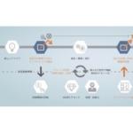 AZAPA、「technology with AZAPA」認定の試験運用を開始