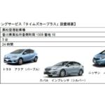 タイムズ24、高松空港でカーシェアリングサービス開始