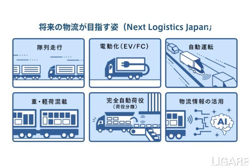 NEXT Logistics Japanが掲げる将来の物流の姿<br>画像提供:NewsPicks